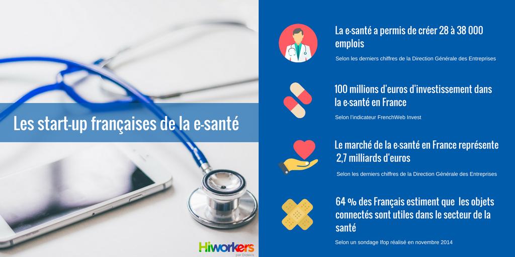 e-sante-les-startups-francaises-parmi-les-plus-innovantes
