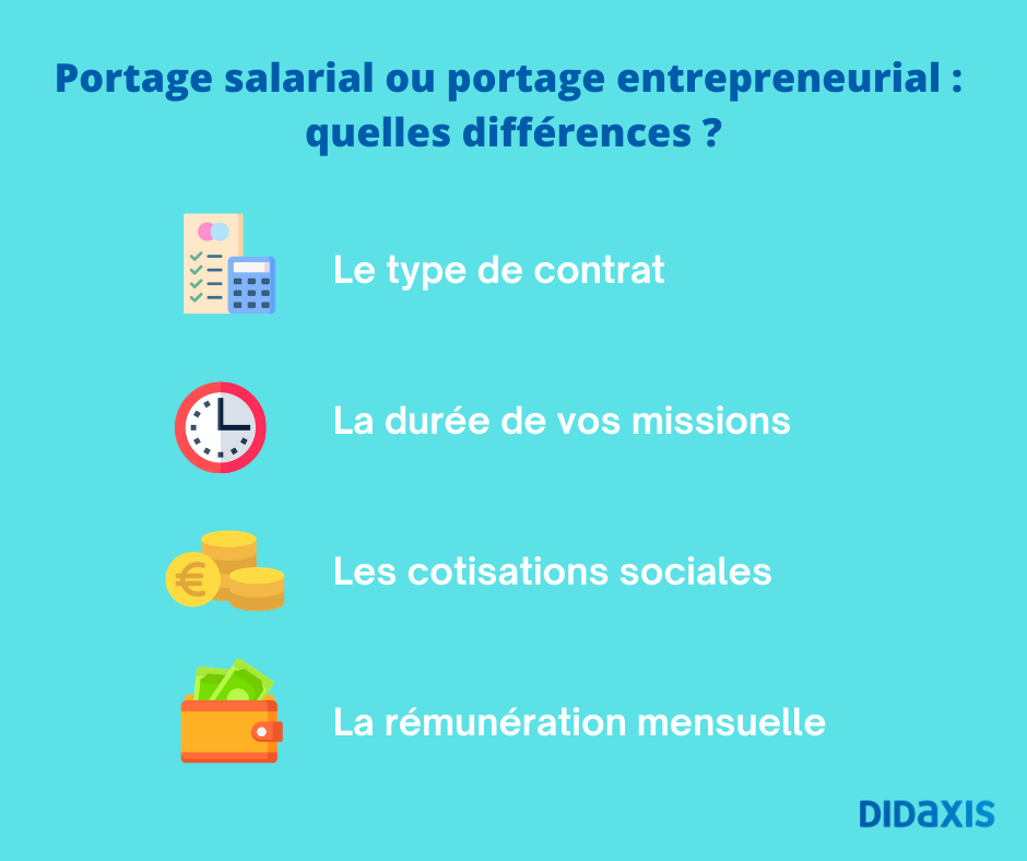 Portage salarial ou portage entrepreneurial _ quelles différences _
